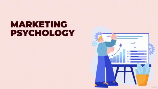 Marketing Psychology and Consumer Behavior
