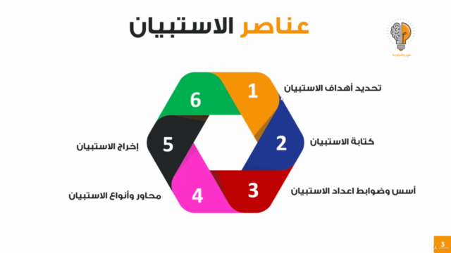 Questionnaire Step by Step (Arabic)