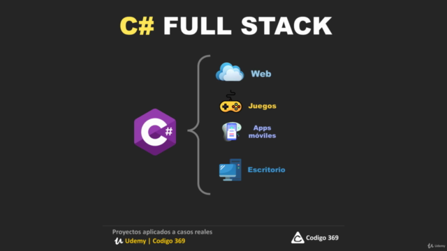 Sistema de asistencias en C# y SQLserver desde 0