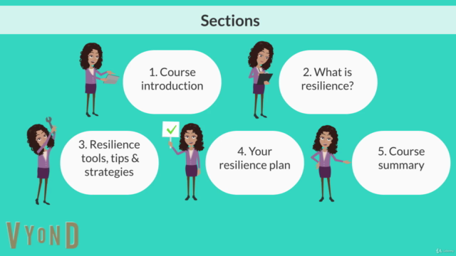 Resilience for life: how to be more resilient in life & work