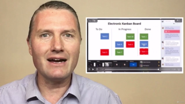 Get Kanban Organised & Master Your Tasks From To-Do To Done