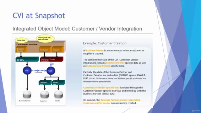 SAP S4 HANA Simple logistics - Business partner concepts