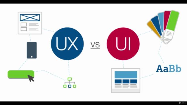 UI / UX Design - Adobe Xd (Arabic)