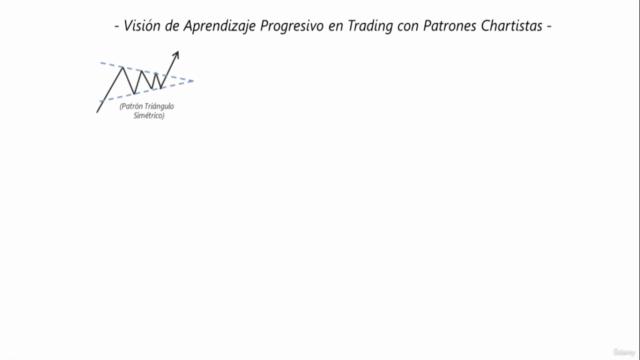 Trading con Patrones Chartistas: Las 12 Figuras Básicas