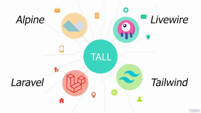 Start with TALL: Use Tailwind, Alpine, Laravel & Livewire