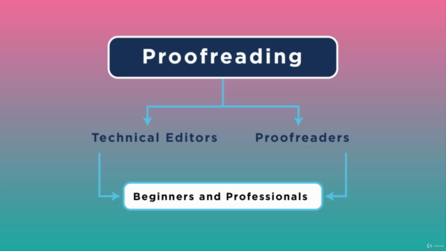 Practical Tips on Proofreading Effectively