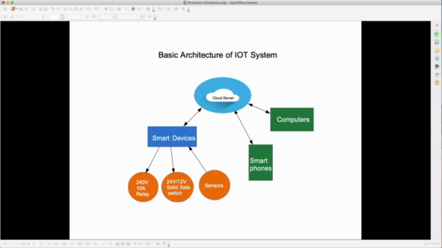 A Complete Course on an IOT system - Design and Development