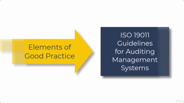 Management System Internal Auditor - A beginner's guide