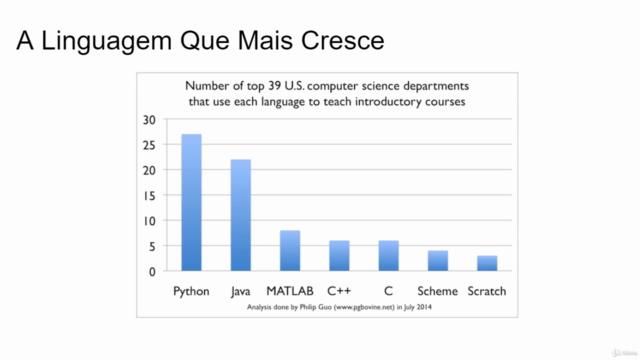 Python Básico para Iniciantes - Versão 2021