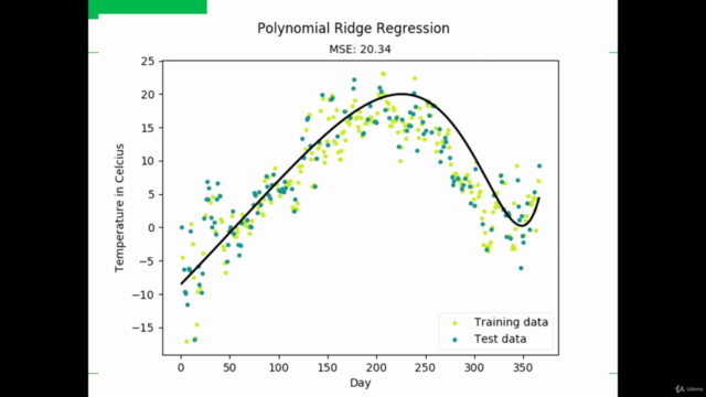 Machine Learning 2021: Practical Regression Analysis in R