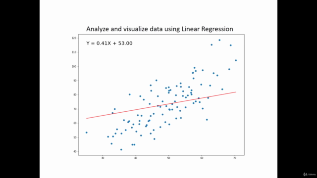 Deep Learning Basics: Practical Linear Regression in R