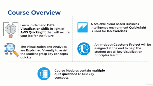 Learn AWS QuickSight Data Visualization and Analytics