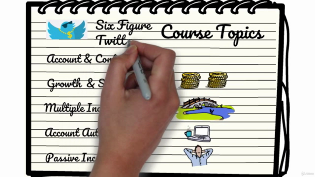 Twitter Business Mastery - Twitter Home Business Empire
