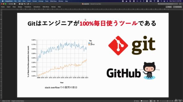 米国AI開発者がやさしく教えるGit入門講座