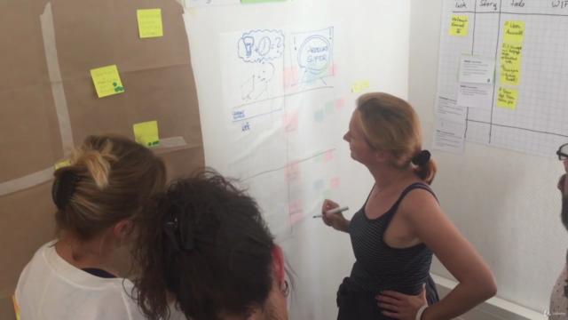 Design Thinking Methodenkoffer | 50+ Methoden, 25+ Templates