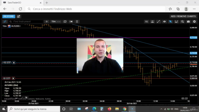 Day Trading-Swing Trading-Scalping by Technical Analysis