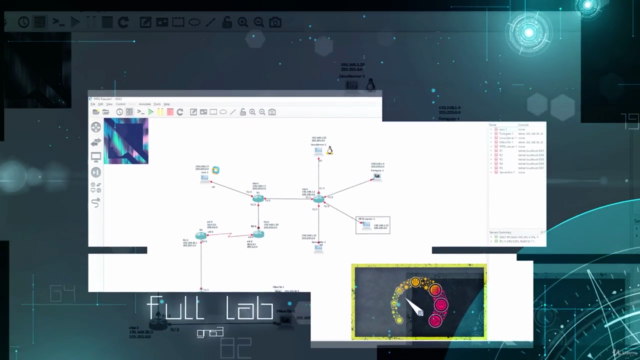 Ultimate PRTG Network Monitoring with Full Lab GNS3