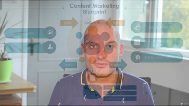 Leadgeneratie met Content Marketing
