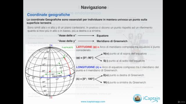 La Patente Nautica Entro le 12 Miglia - Teoria - iCaptain