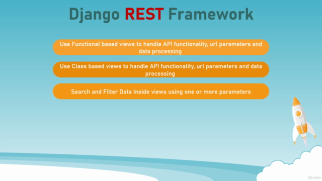 Django REST API With Python & DRF (All you Need to Know)