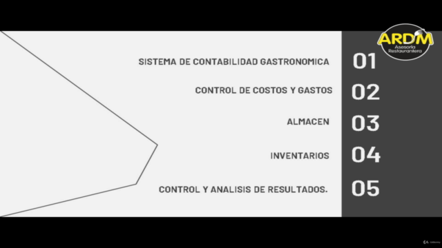 Curso de control de costos y gastos en restaurantes MX