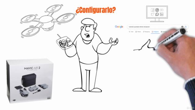 dron DJI iniciación aprende a utilizarlo desde el principio