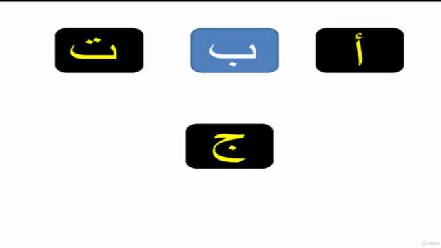 Votre façon de maîtriser la langue arabe avec un professeur