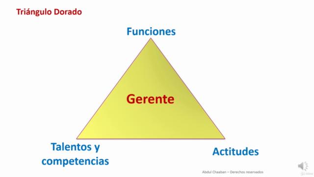 Fundamentos de Gerencia: Ruta hacia el Liderazgo