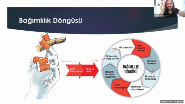 Hipnoz Bağımlılık Kontrolü (Sigara, İnternet vs Bağımlılığı)