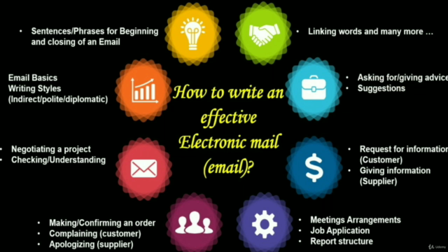 How to write an effective Electronic mail (email)?