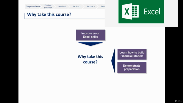 Become a Pro in Excel: Financial Modeling and Valuation