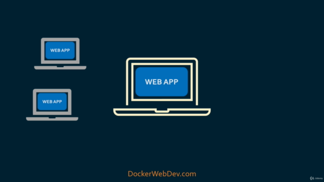 Learn how to use Docker for web development