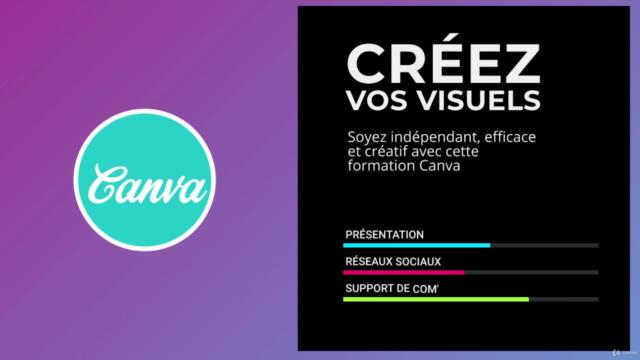 CANVA   Créez vos visuels de com' et réseaux sociaux