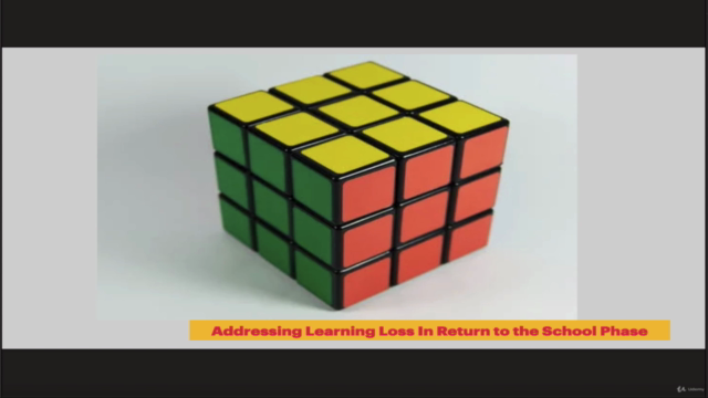 Addressing Learning Loss in the Return to School Phase
