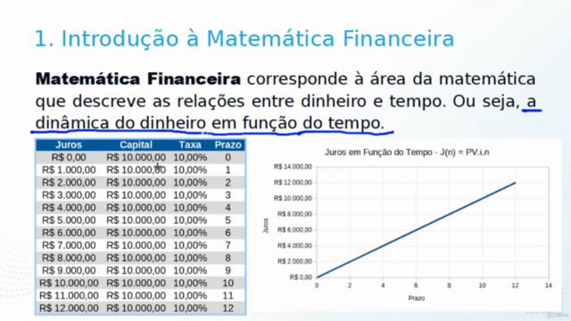 Mini Curso de Matemática Financeira - Juros Simples
