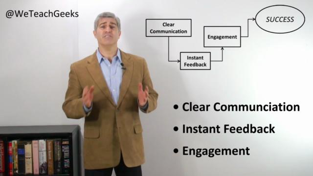 Effective Communication Skills:  Process Mapping