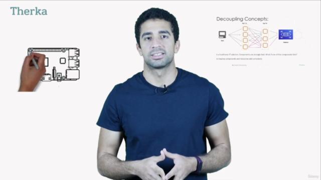 AWS Fundamentals (Arabic Version)