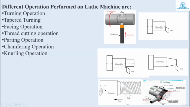 Conventional Manufacturing Processes