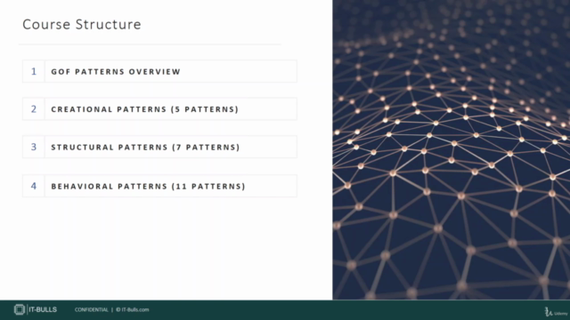 GoF Design Patterns - Complete Course with Java Examples