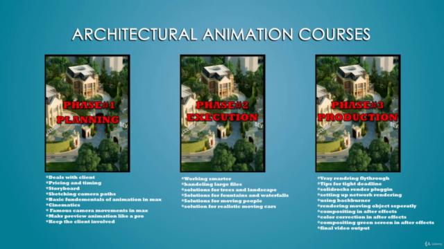 الانيميشن المعماري ماكس و فيراي (المرحله الثانية)