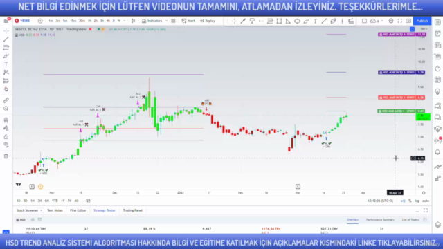 Hisse Senedi Teknik Analiz Trend Sistemi Borsa Eğitimi - HSD