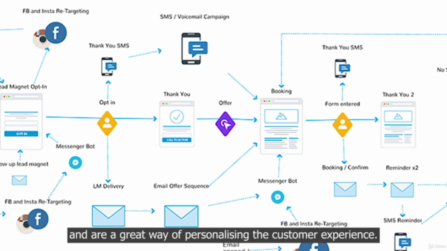 Set Up your Lead Generation and CRM system using PowLeads
