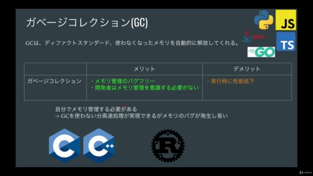 Rustプログラミング入門 (2021年最高峰・最難解言語)