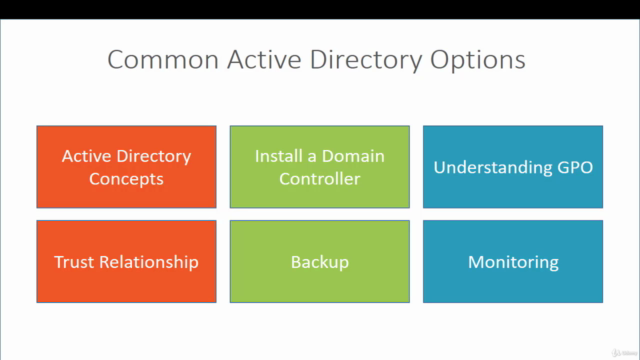 Active Directory & Group Policy Lab 2019