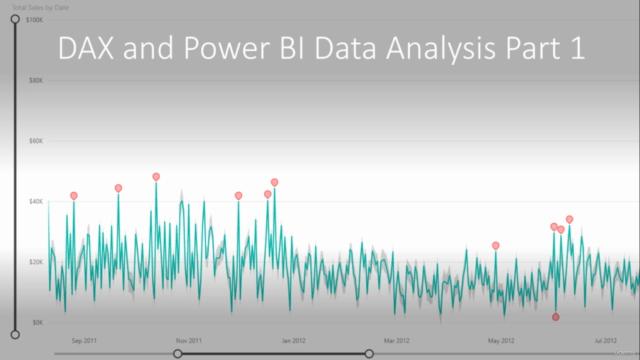 DAX / Power BI - Data Analysis Techniques Part 1
