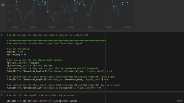 Algorithmic Trading with Python: Technical Analysis Strategy