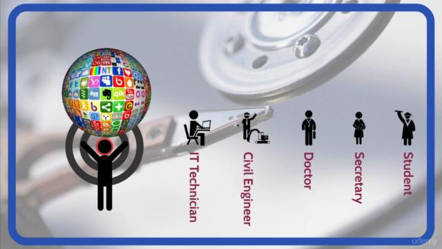 Data Management, Recovery, Backup, Shredding & Encryption