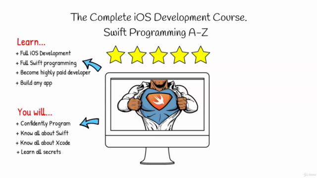 The Complete iOS Development Course. Swift Programming A-Z