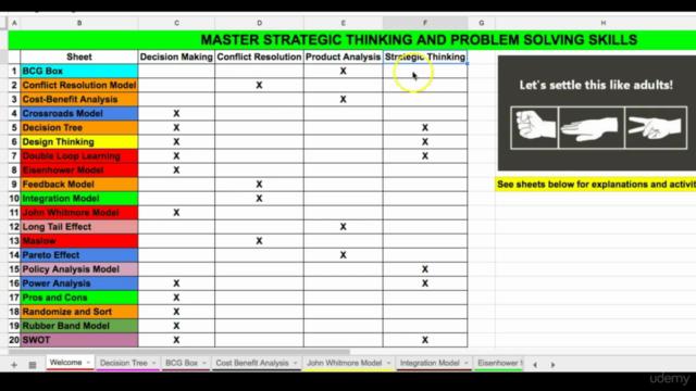 Master Strategic Thinking and Problem Solving Skills